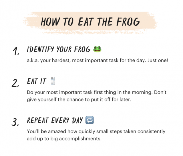 eat the frog productivity